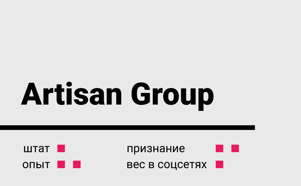 Artisan Group
