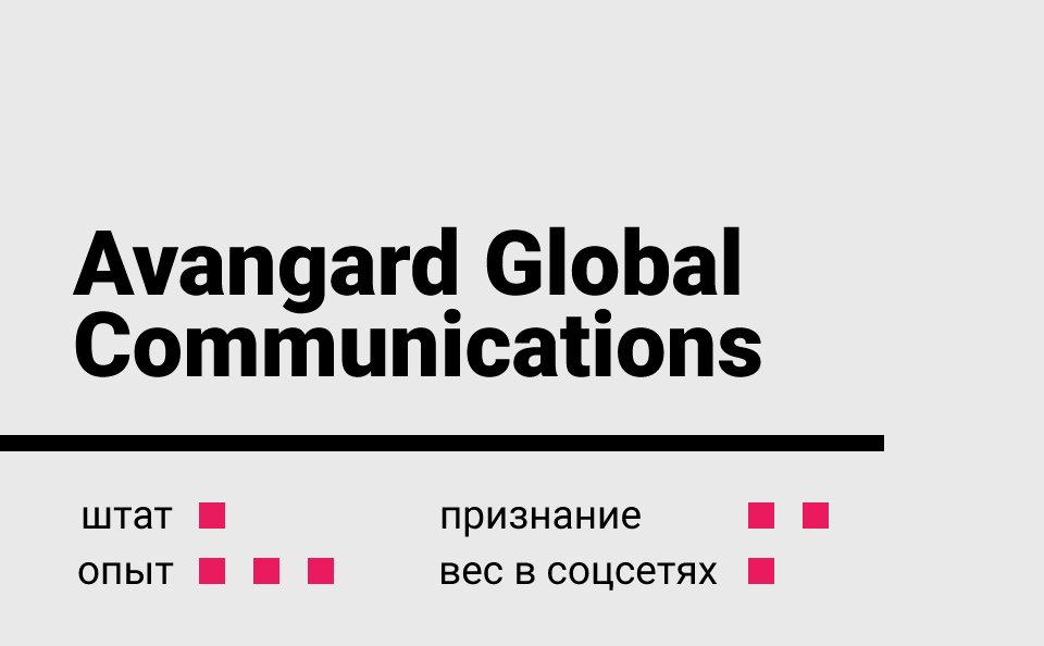 Avangard Global Communications