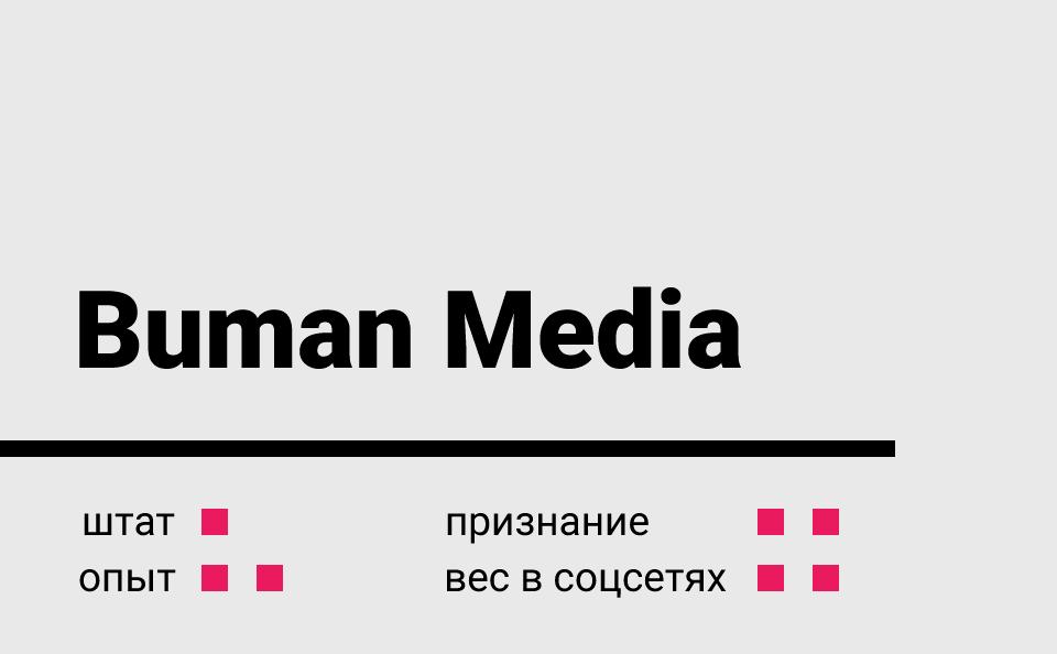 Buman Media