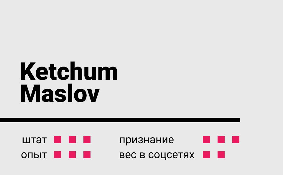 Ketchum Maslov