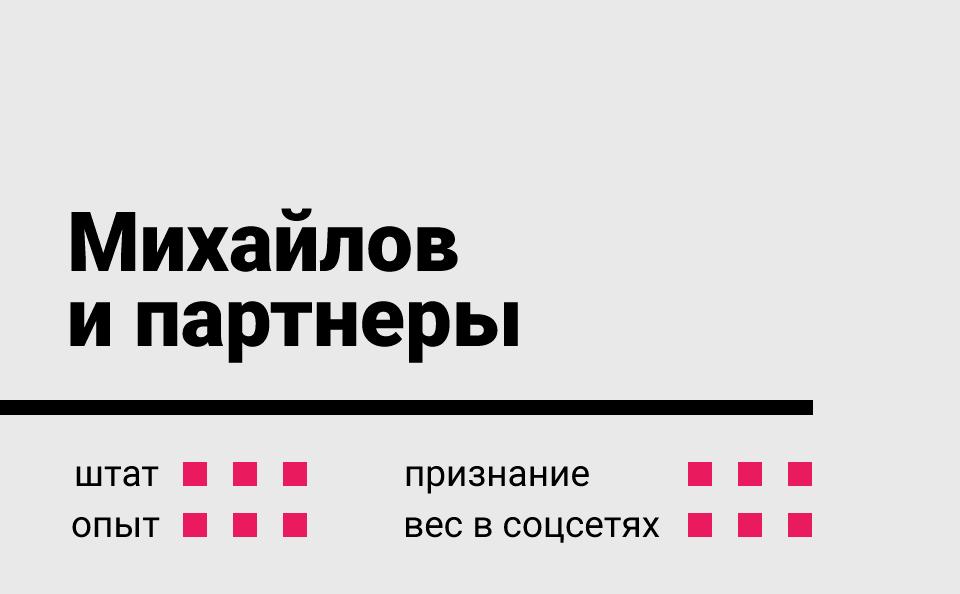 Михайлов и партнеры