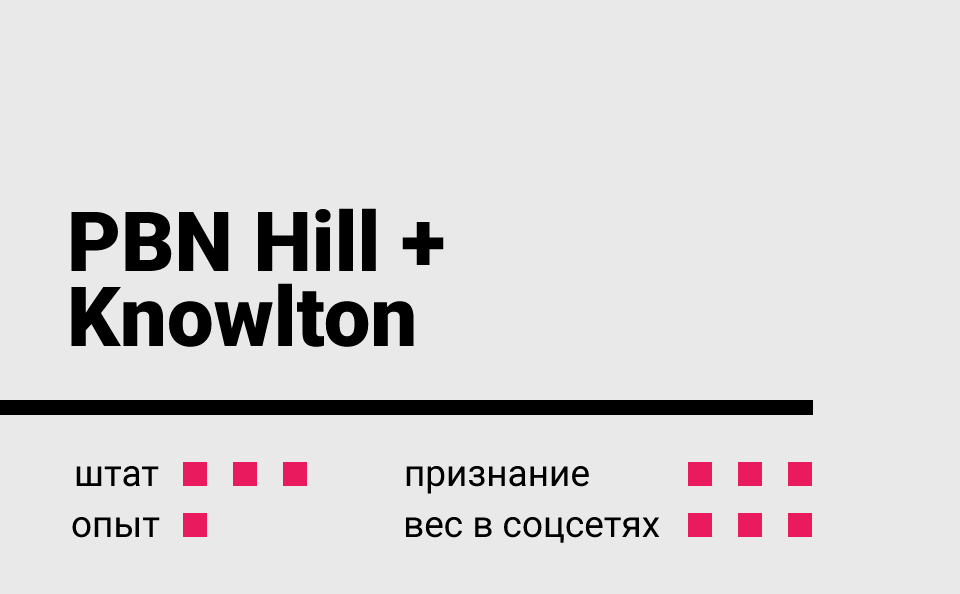 PBN Hill + Knowlton
