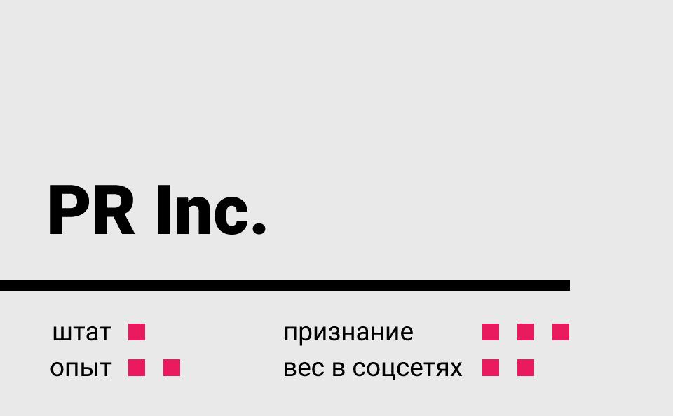PR Inc.